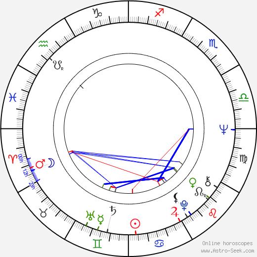 Krzysztof Gradowski birth chart, Krzysztof Gradowski astro natal horoscope, astrology