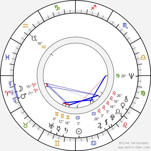 Michael Vejar birth chart, biography, wikipedia 2019, 2020