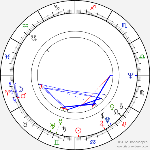 Michael Vejar birth chart, Michael Vejar astro natal horoscope, astrology