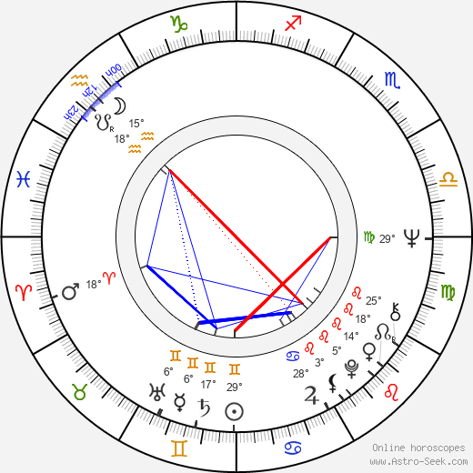 Miguel Vicens birth chart, biography, wikipedia 2019, 2020