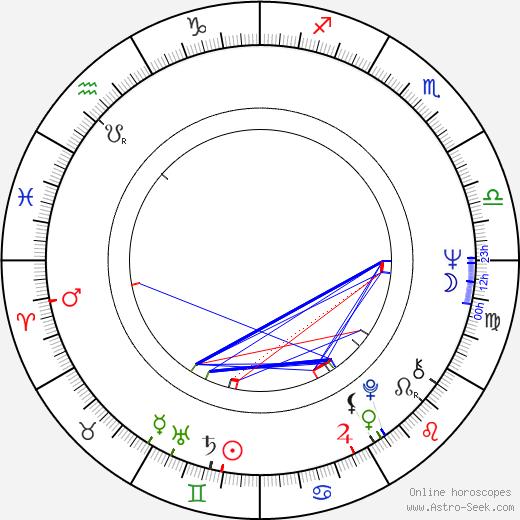 Oleg Vidov birth chart, Oleg Vidov astro natal horoscope, astrology
