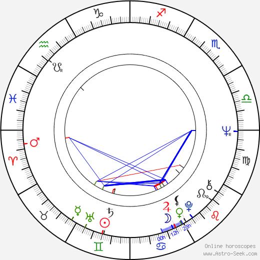 Paavo Piironen astro natal birth chart, Paavo Piironen horoscope, astrology
