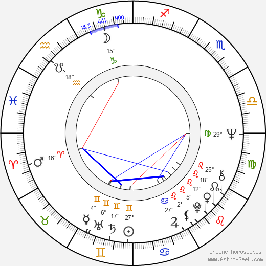 Peter Belli birth chart, biography, wikipedia 2019, 2020