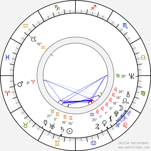 Peter Jezný birth chart, biography, wikipedia 2019, 2020