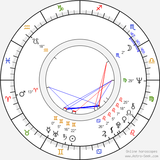 Radoslav Spassov birth chart, biography, wikipedia 2019, 2020