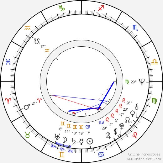 Rock-Jerry birth chart, biography, wikipedia 2020, 2021