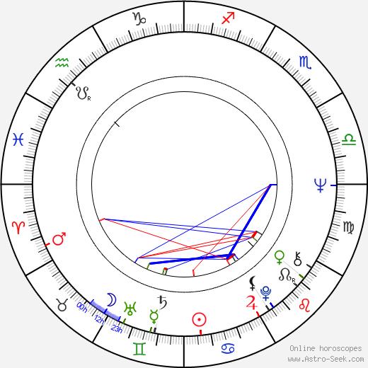 Soon-Tek Oh день рождения гороскоп, Soon-Tek Oh Натальная карта онлайн