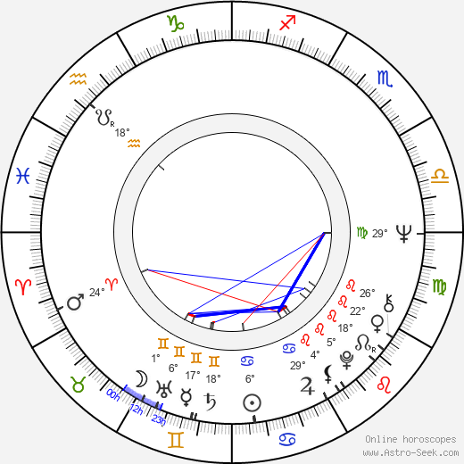Tarja Cronberg birth chart, biography, wikipedia 2019, 2020