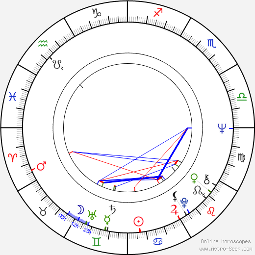 Tarja Cronberg birth chart, Tarja Cronberg astro natal horoscope, astrology