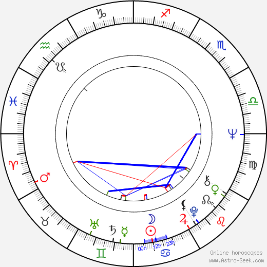 Alfred Sole astro natal birth chart, Alfred Sole horoscope, astrology