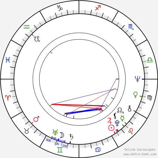 Arja Pekurinen tema natale, oroscopo, Arja Pekurinen oroscopi gratuiti, astrologia