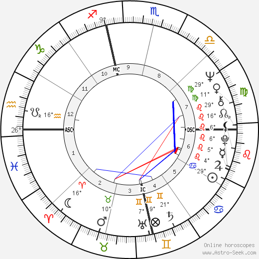 Bobby Sherman birth chart, biography, wikipedia 2018, 2019