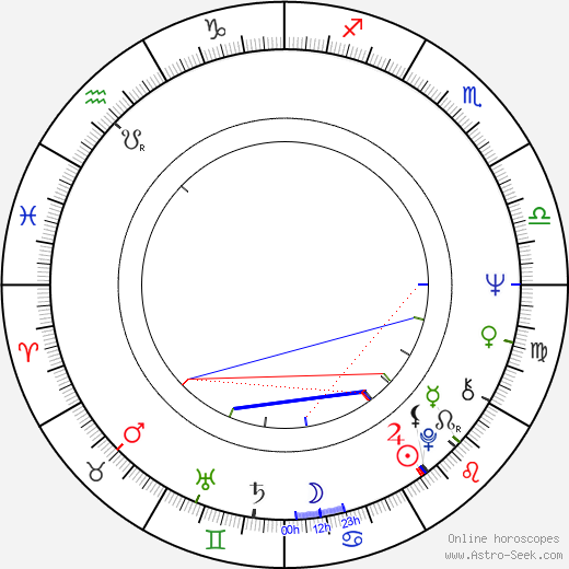 Charles Hallahan день рождения гороскоп, Charles Hallahan Натальная карта онлайн