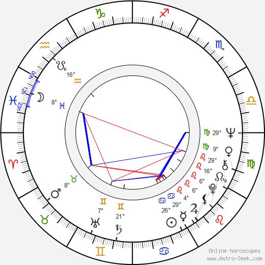 Chris Amon birth chart, biography, wikipedia 2019, 2020