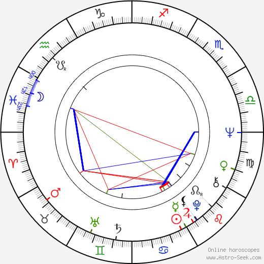Chris Amon astro natal birth chart, Chris Amon horoscope, astrology