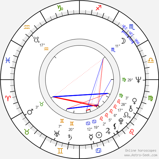 Christine McVie birth chart, biography, wikipedia 2017, 2018