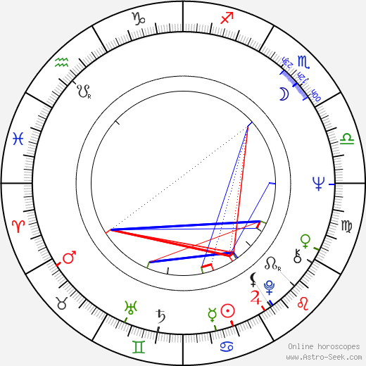 Christine McVie astro natal birth chart, Christine McVie horoscope, astrology