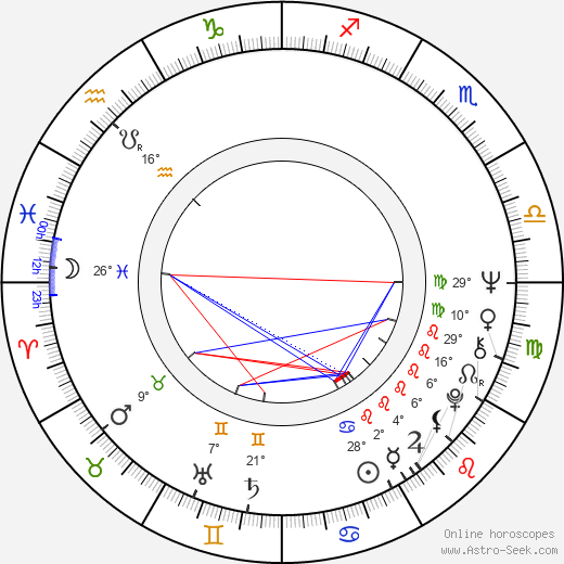 Edward Herrmann birth chart, biography, wikipedia 2019, 2020