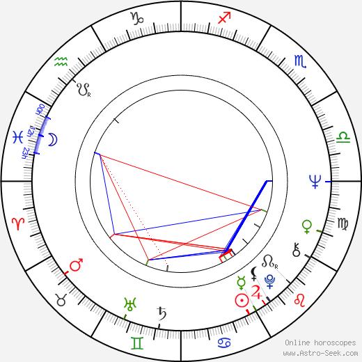 Ernie Gehr tema natale, oroscopo, Ernie Gehr oroscopi gratuiti, astrologia