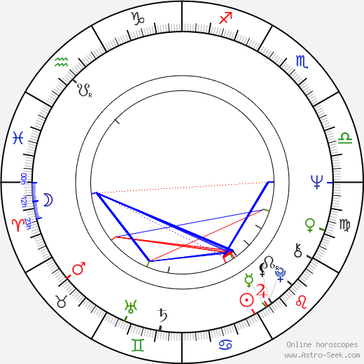 Jaromír Mayer день рождения гороскоп, Jaromír Mayer Натальная карта онлайн