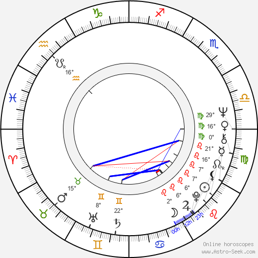 John N. Smith birth chart, biography, wikipedia 2019, 2020