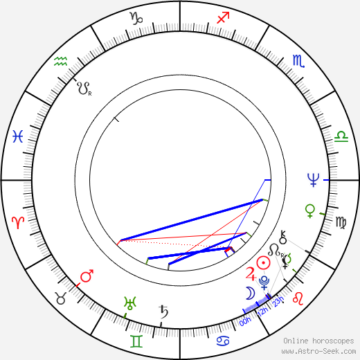 John N. Smith birth chart, John N. Smith astro natal horoscope, astrology