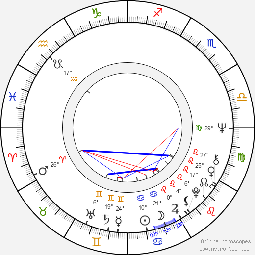Kurtwood Smith birth chart, biography, wikipedia 2019, 2020