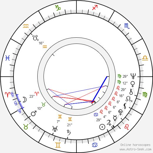 Lucy Lee Flippin birth chart, biography, wikipedia 2020, 2021