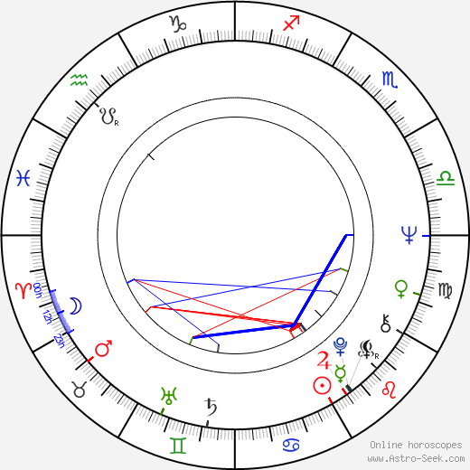 Lucy Lee Flippin birth chart, Lucy Lee Flippin astro natal horoscope, astrology