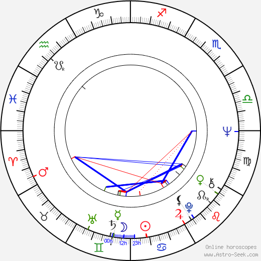 Marian Glinka tema natale, oroscopo, Marian Glinka oroscopi gratuiti, astrologia