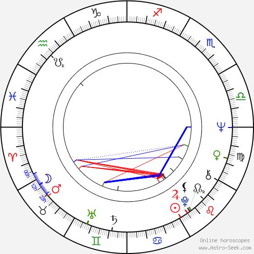 Marie Durnová astro natal birth chart, Marie Durnová horoscope, astrology