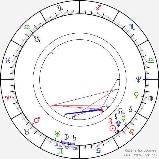 Marjana Vertinskaja birth chart, Marjana Vertinskaja astro natal horoscope, astrology