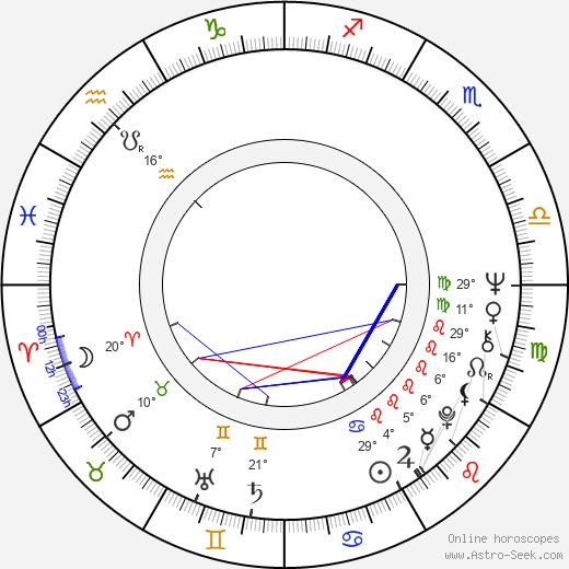 Paolo Costa birth chart, biography, wikipedia 2020, 2021