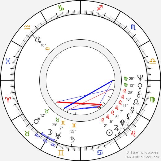 Peter Del Monte birth chart, biography, wikipedia 2019, 2020