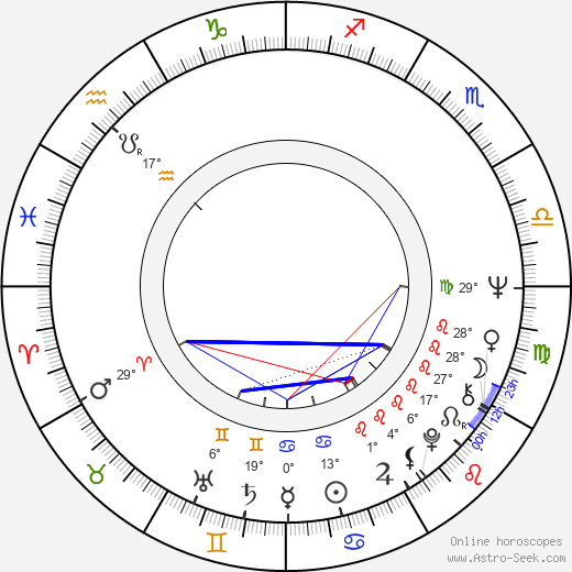 Rosemary Forsyth birth chart, biography, wikipedia 2019, 2020