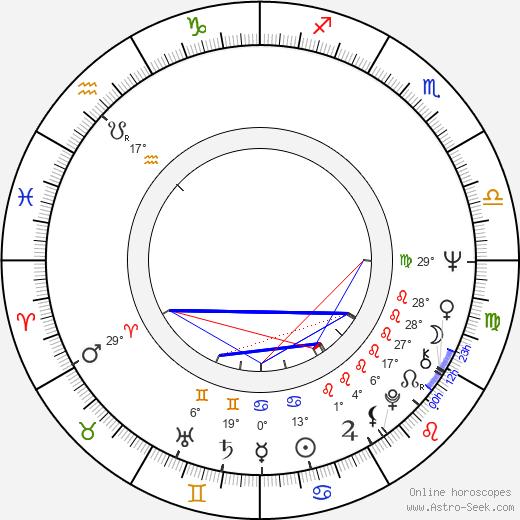 Rosemary Forsyth birth chart, biography, wikipedia 2018, 2019