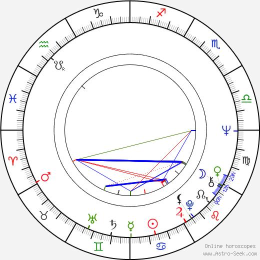 Rosemary Forsyth astro natal birth chart, Rosemary Forsyth horoscope, astrology