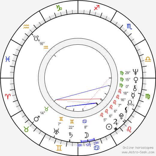 Roz Kelly birth chart, biography, wikipedia 2020, 2021