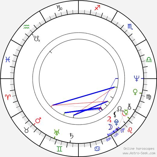 Sab Shimono день рождения гороскоп, Sab Shimono Натальная карта онлайн