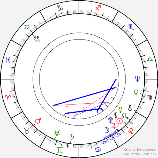Timo Virkki birth chart, Timo Virkki astro natal horoscope, astrology