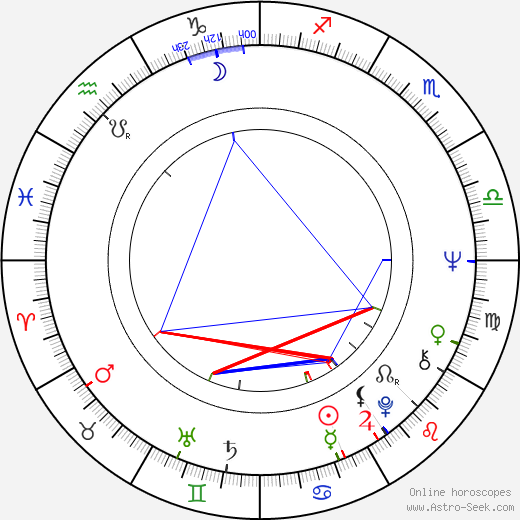 Topper Carew astro natal birth chart, Topper Carew horoscope, astrology