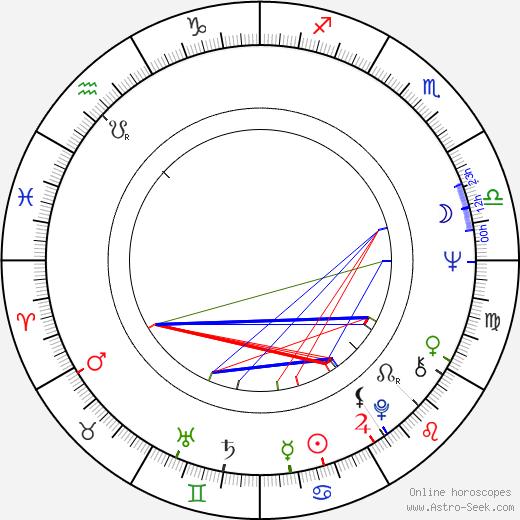 Tuija-Maija Niskanen astro natal birth chart, Tuija-Maija Niskanen horoscope, astrology