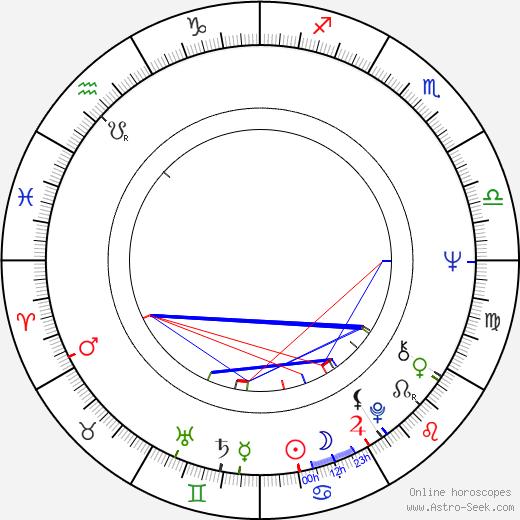 Vito Bonsignore birth chart, Vito Bonsignore astro natal horoscope, astrology
