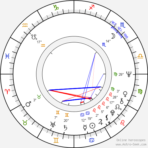 Walter Murch birth chart, biography, wikipedia 2018, 2019