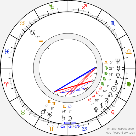 Adriana Poli Bortone birth chart, biography, wikipedia 2020, 2021