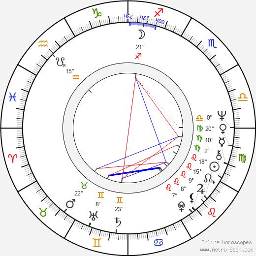 Alfredo Gurrola birth chart, biography, wikipedia 2019, 2020