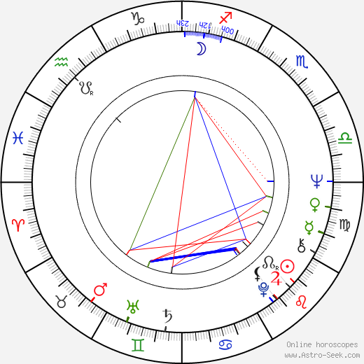 Alfredo Gurrola birth chart, Alfredo Gurrola astro natal horoscope, astrology