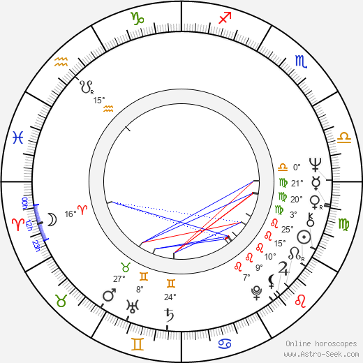 Billy J. Kramer birth chart, biography, wikipedia 2018, 2019
