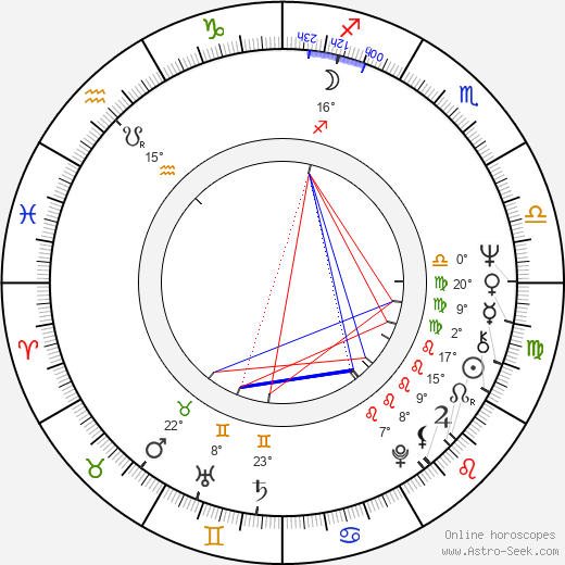 Boaz Davidson birth chart, biography, wikipedia 2019, 2020
