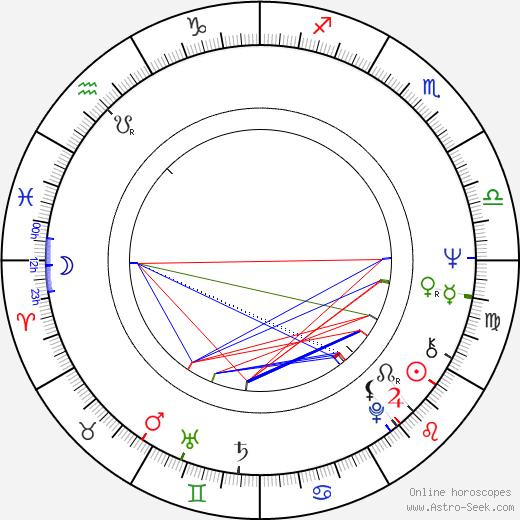 Carl Wayne tema natale, oroscopo, Carl Wayne oroscopi gratuiti, astrologia